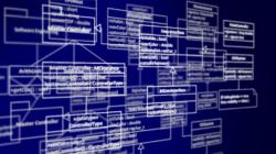 Das Themenbild Software Engineering zeigt ein Softwaremodell mit Abhänigkeiten.