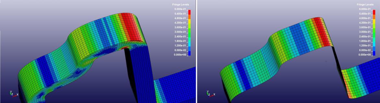 Der Fraunhofer SCAI »Datendolmetscher« ermöglicht durchgängige Prozessketten trotz der vollkommen unterschiedlichen Modellen der einzelnen Simulationswelten.